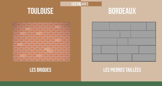 info-facades