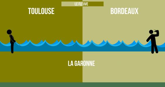 info-fleuve
