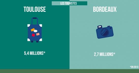 info-touristes