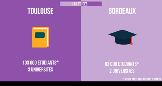 info-universite