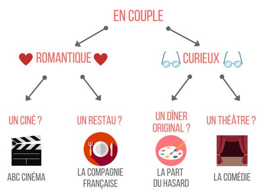 en-couple-1
